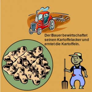 Bewirtschaftung_Bauer