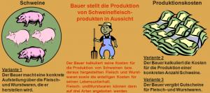 Angebot_Bauer_Schwein